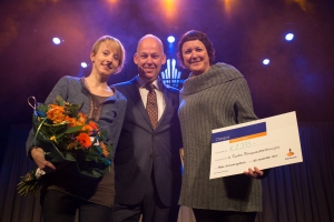 Rabobank, Stimuleringsfonds, brugwachtershuisjes, Zwolle